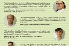 Caminhos e Escolhas_Site