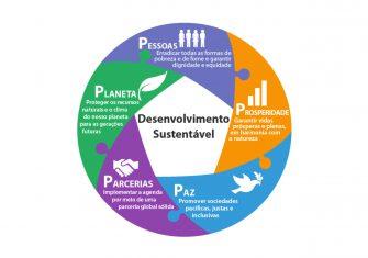 ODS SC: Campanha de Setembro e Semana ODS na Prática estão na pauta da Rio Deserto